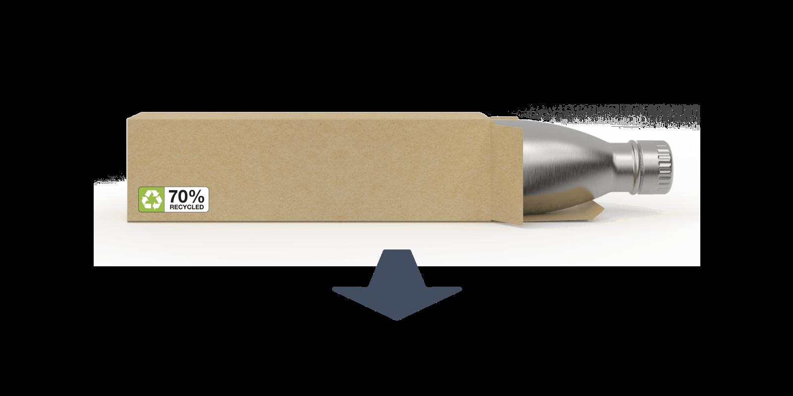 Hvordan vi fremstiller vores metalvandflasker - Step10