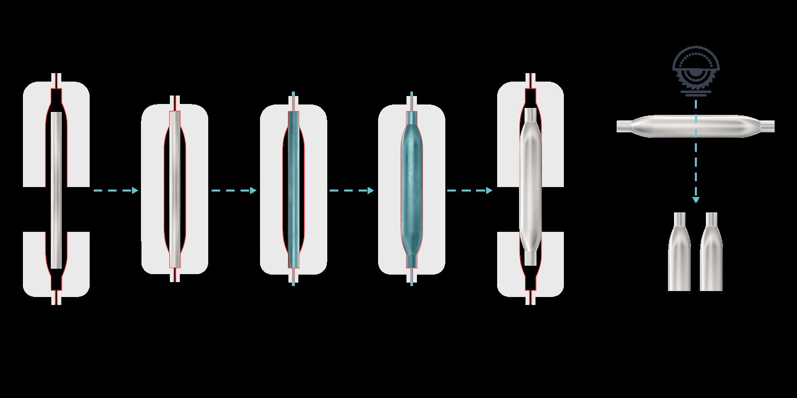 Hvordan vi fremstiller vores metalvandflasker - Step2