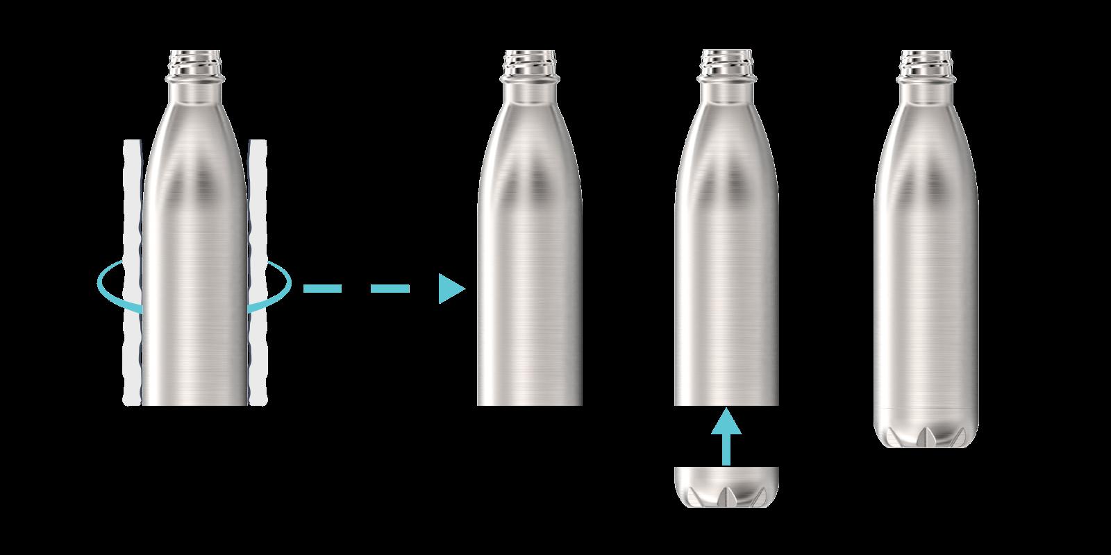 Hvordan vi fremstiller vores metalvandflasker - Step6